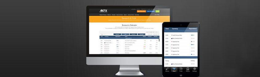 akfx trading instrumente