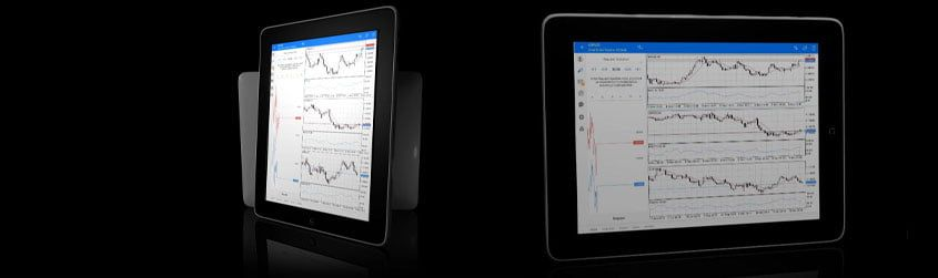capex trading plattform