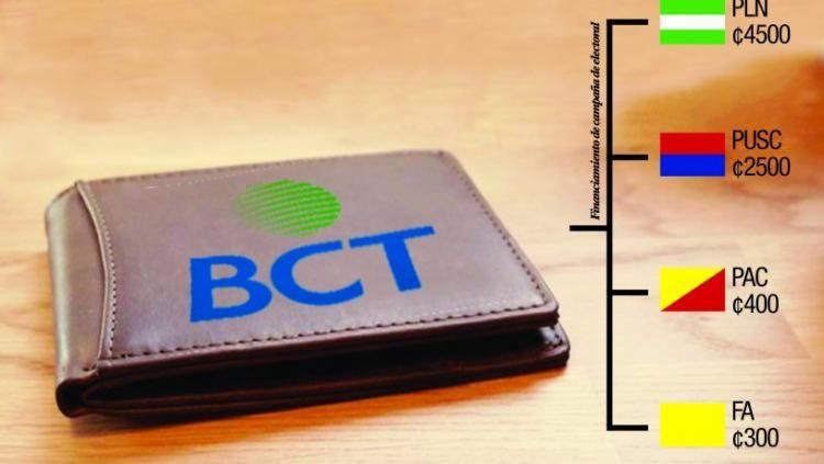 p 11 Banco BCT 816x460 1
